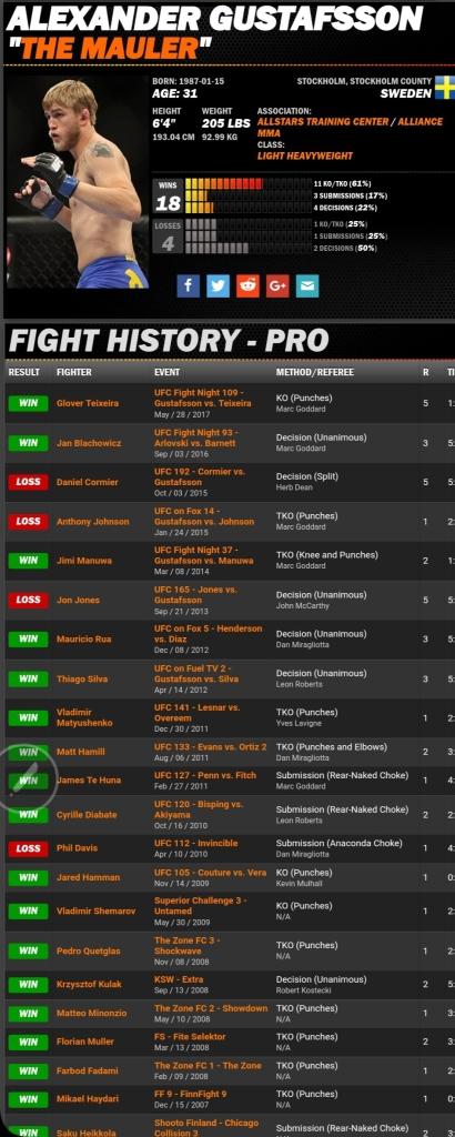 ALEXANDER Gustafsson Fight Record & Info